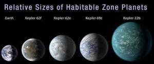 exoplanetsizes